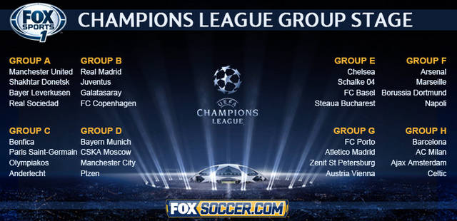 Group stage Ch.L