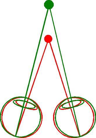 optiko stres2