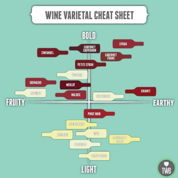 Wine-Cheat-Sheat
