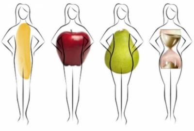 Ποια γυμναστική σου ταιριάζει ανάλογα με το σωματότυπό σου;