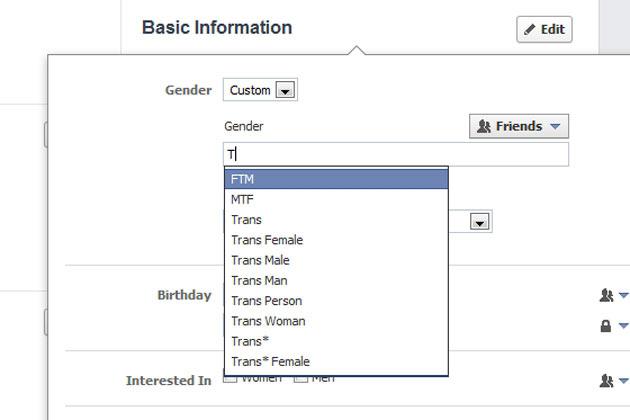 Το Facebook εισάγει το τρίτο φύλο!